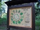 V lesoparku u Litavky přibylo několik interaktivních prvků pro děti