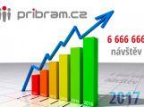 Slavíme: Přivítali jsme již 6 666 666 návštěv