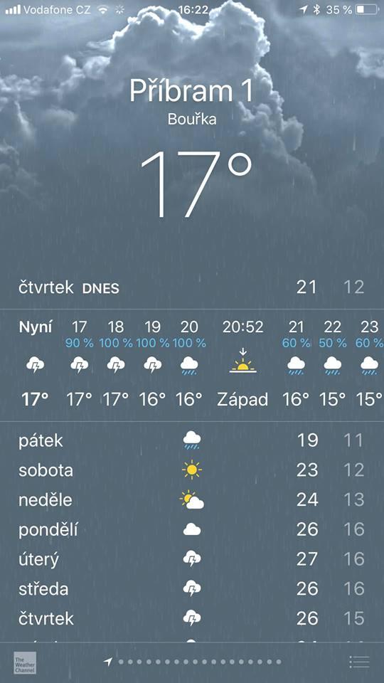 16:22 hodin  Začíná znovu pršet, očekává se …