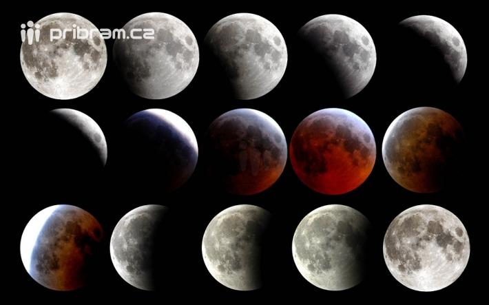 Zatmění Měsíce je astronomický jev, kdy …