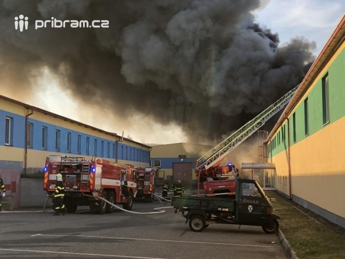 Třetí stupeň požáru momentálně povolává na …