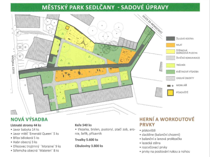 Město Sedlčany bude mít nový městský park. …