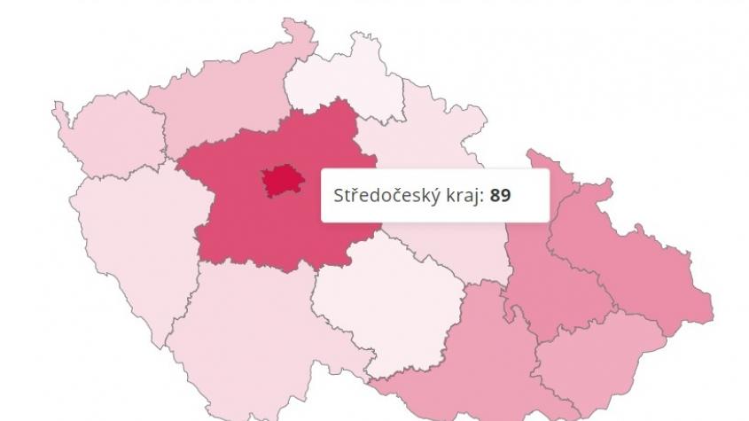 Česko má 774 potvrzených případů koronaviru. Na Příbramsku čeká na výsledky 84 osob