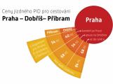 PID v praxi: Za 84 Kč můžete jet do Prahy i zpět, pokud se nezdržíte příliš dlouho